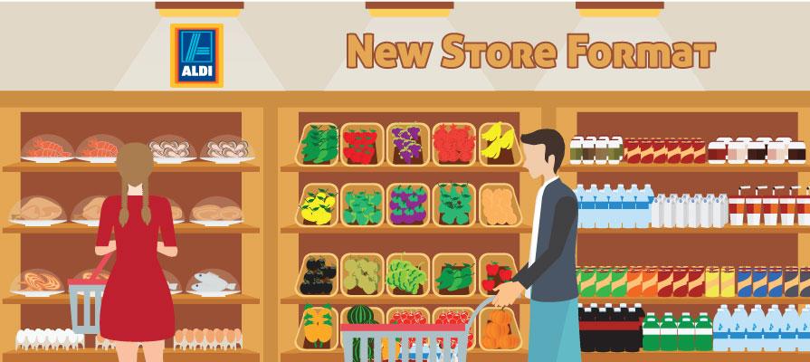 Aldi Launches New Store Format