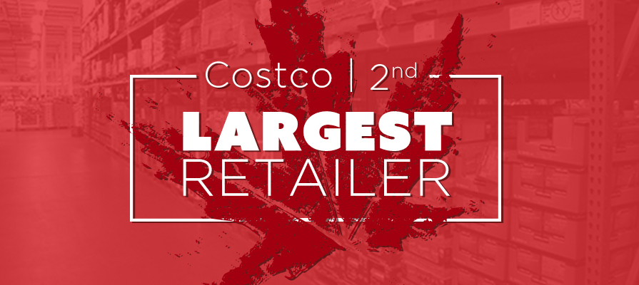 Costco Named Second Largest Retailer in Canada