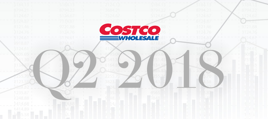 Costco Announces Robust E-Commerce, Same Store Sales Growth