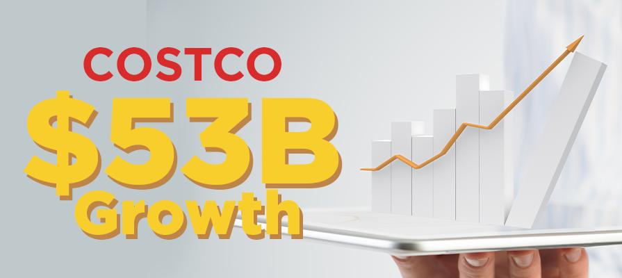 Costco Announces $53 Billion in Revenue Amid Fourth Quarter Results