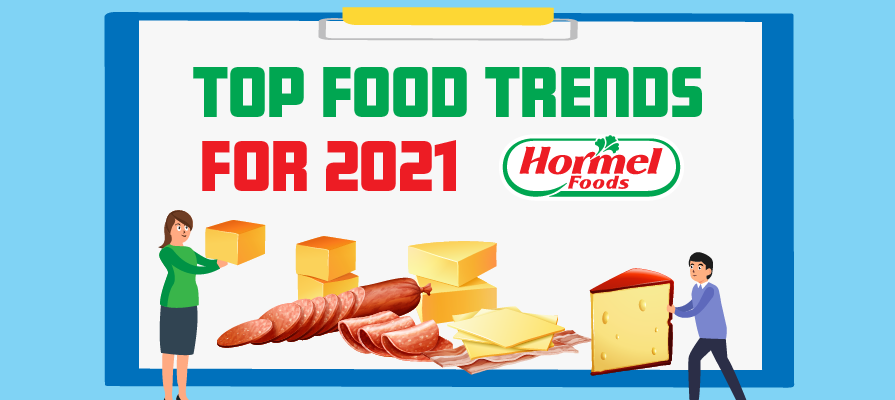 Hormel Foods and Acclaimed Chefs Reveal Top Food Trends for 2021