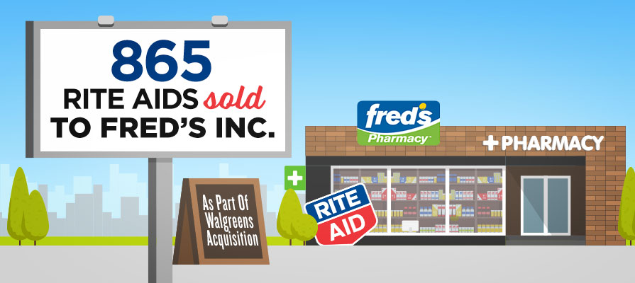 Fred's Inc. to Gain 865 Rite Aid Stores for Walgreens' $9.4 Billion Acquisition
