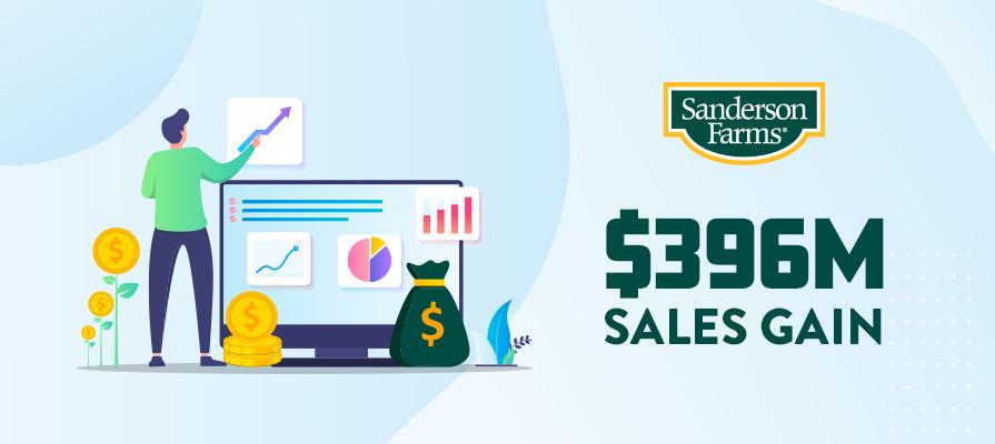 Sanderson Farms Reports 396M-Dollar Sales Gain in Third Quarter Fiscal 2021 Report; Joe F. Sanderson, Jr. Discusses