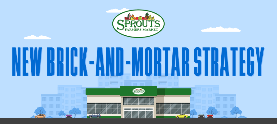 Sprouts Farmers Market Reports First Quarter 2020 Results, Maps Out New Brick-and-Mortar Strategy