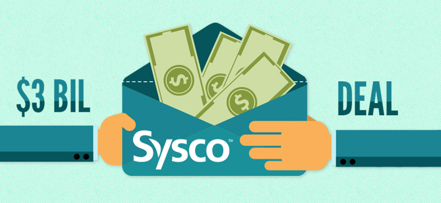 Sysco Buys European Foodservice Distributor Brakes Group in $3 Billion Deal