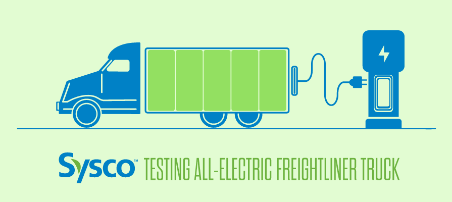 Sysco Testing All-Electric Freightliner Truck