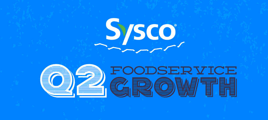 Sysco Reports on U.S. Foodservice Growth for Q2 Fiscal 2020