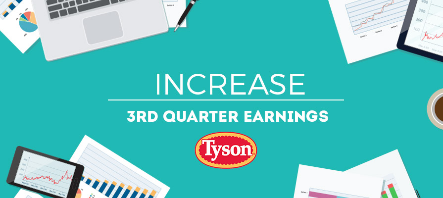 Tyson Foods, Inc. Releases 2016 Q3: Reports 51% Boost to Profits