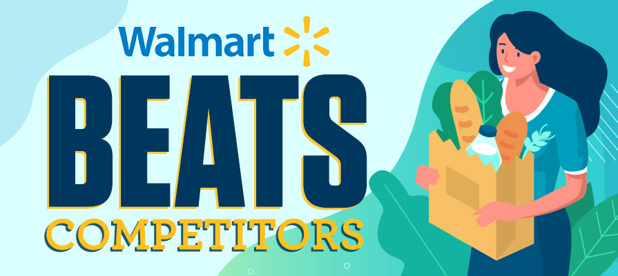 Walmart Beats out Instacart, Amazon, for Title of Top U.S. Online Grocery Service