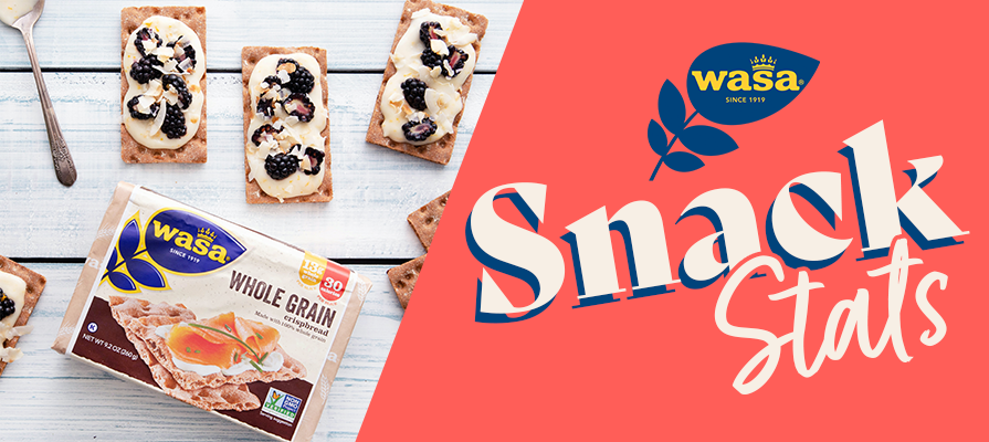 New Survey From Wasa® Reveals Snacking Shifts Among Parents