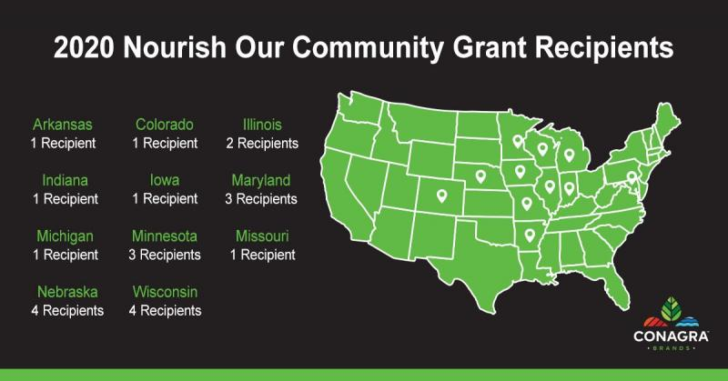 Conagra revealed the recipients of its annual Nourish Our Community grant program, which awards one-year grants to 22 nonprofits in 11 states