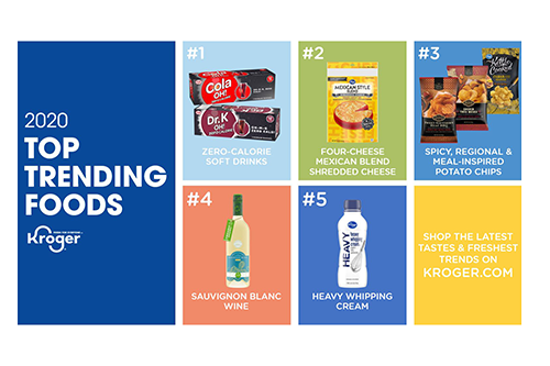 Some of Kroger's top trending foods of 2020 include artisan breads, shredded cheese, and chocolate