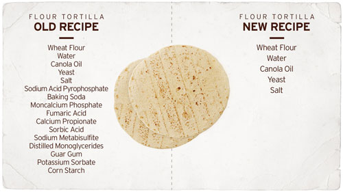 Chipotle's New Tortilla Recipe