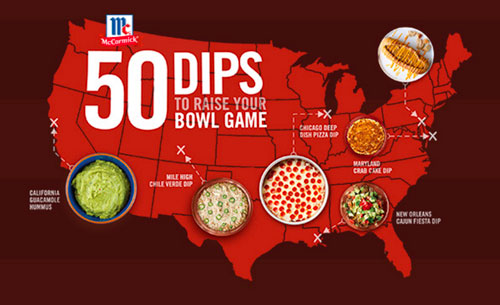 50 Dips for 50 States