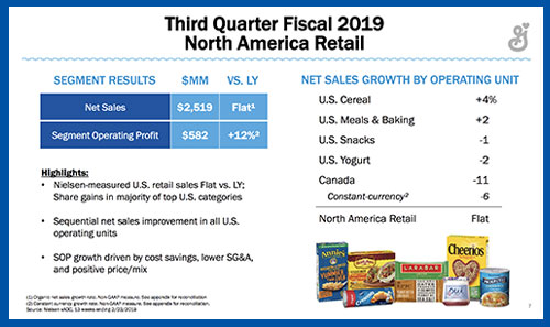 General MIlls' third quarter results exceeded forecasts, putting the company a step ahead of its competitors