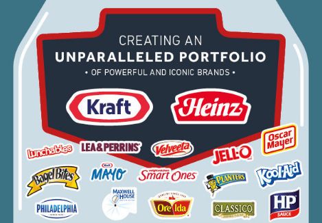 The Kraft Heinz Company (NASDAQ:KHC) quarterly profit beat Wall Street forecasts
